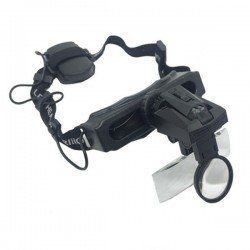 Headlamp with magnifying...